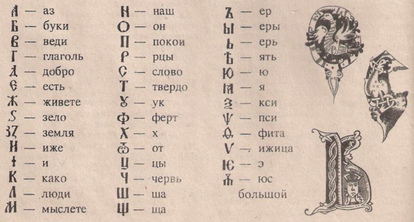 rus-alphabet